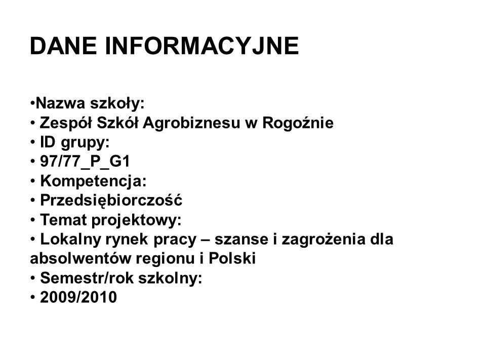 DANE INFORMACYJNE Nazwa szkoły: Zespół Szkół Agrobiznesu w Rogoźnie ID grupy: 97/77_P_G1 Kompetencja: Przedsiębiorczość Temat projektowy: Lokalny ryne
