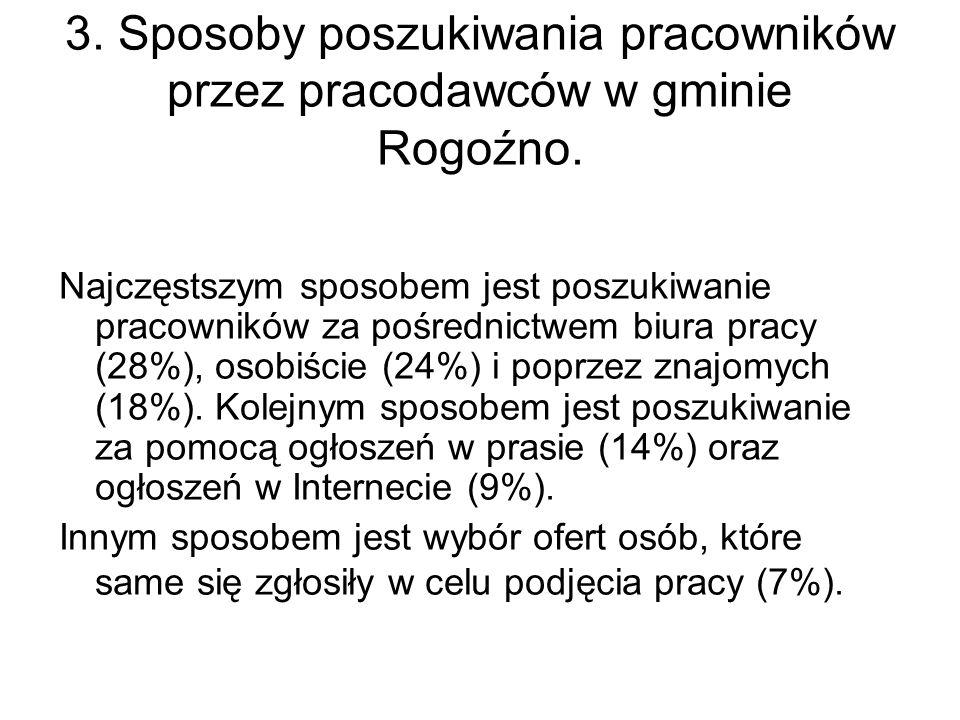 3. Sposoby poszukiwania pracowników przez pracodawców w gminie Rogoźno. Najczęstszym sposobem jest poszukiwanie pracowników za pośrednictwem biura pra