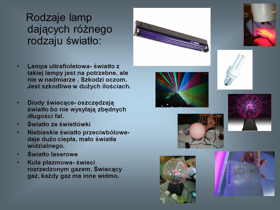 Rozszczepienie światła Rozszczepienie w fizyce to zjawisko rozdzielenia się fali na składowe o różnej długości.