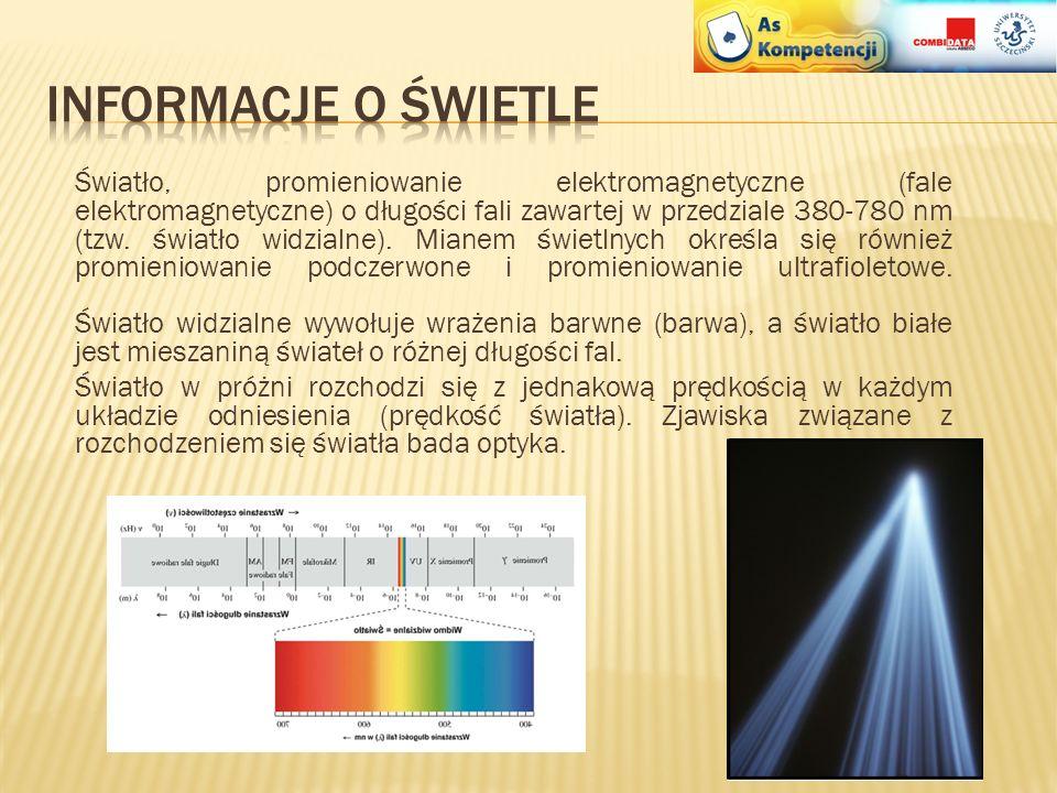 1)Informacje o świetle 2)Zjawiska związane z odbiciem światła 3)Zjawiska związane z załamaniem światła 4)Dyfrakcja i interferencja 5)Pochłaniane i roz