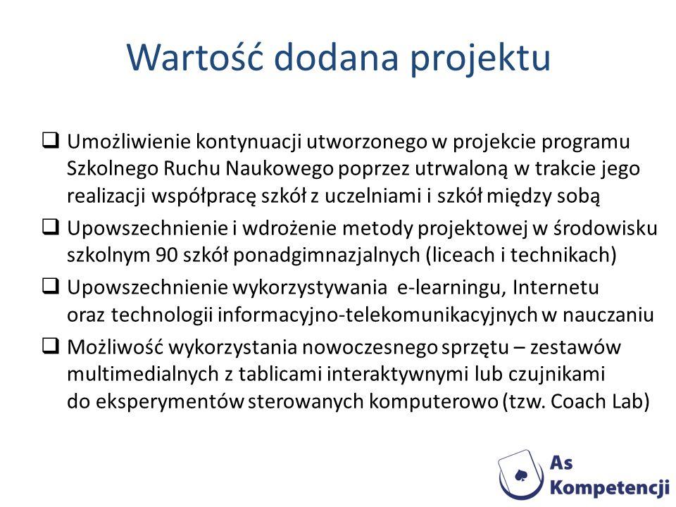 Wartość dodana projektu Umożliwienie kontynuacji utworzonego w projekcie programu Szkolnego Ruchu Naukowego poprzez utrwaloną w trakcie jego realizacj