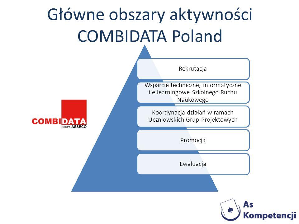 Główne obszary aktywności COMBIDATA Poland Rekrutacja Wsparcie techniczne, informatyczne i e-learningowe Szkolnego Ruchu Naukowego Koordynacja działań