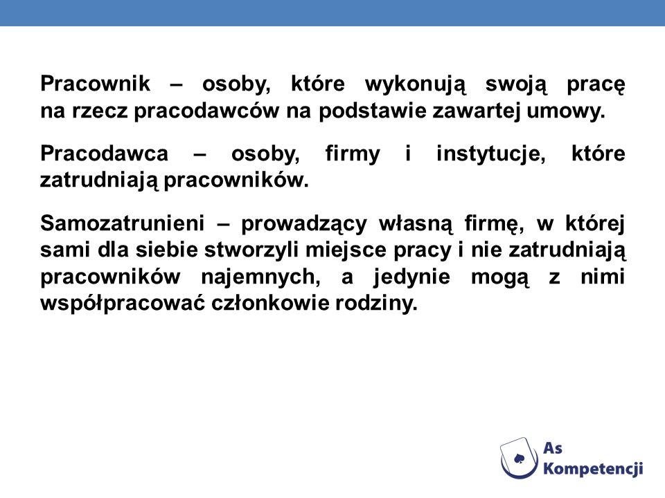 CHARAKTERYSTYKA LOKALNEGO RYNKU PRACY 1.Charakterystyka powiatu kościańskiego.