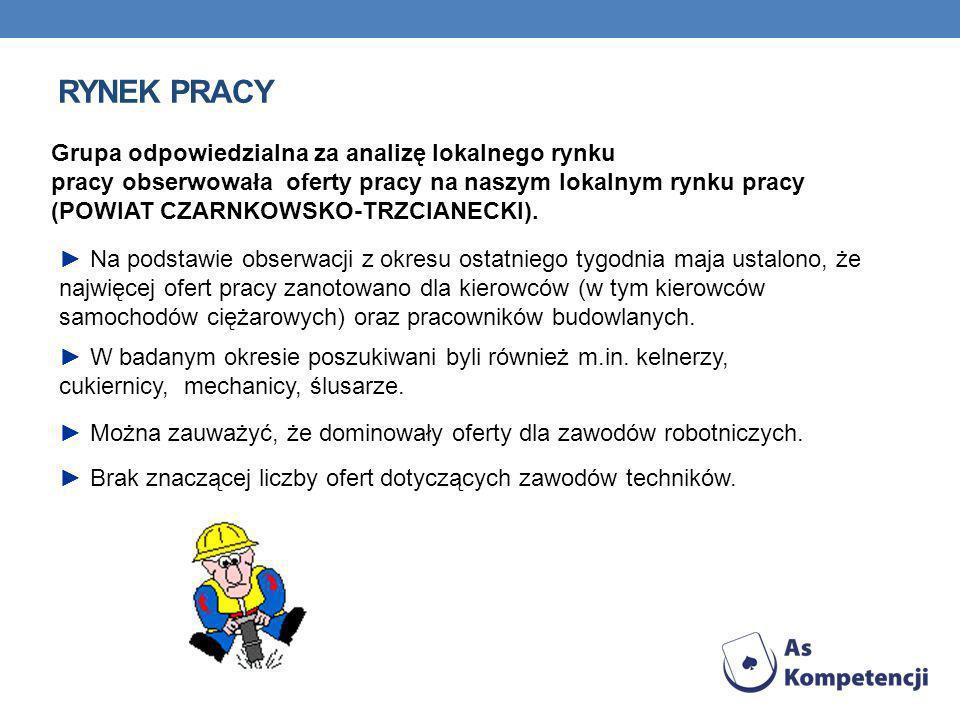 RYNEK PRACY Grupa odpowiedzialna za analizę lokalnego rynku pracy obserwowała oferty pracy na naszym lokalnym rynku pracy (POWIAT CZARNKOWSKO-TRZCIANECKI).
