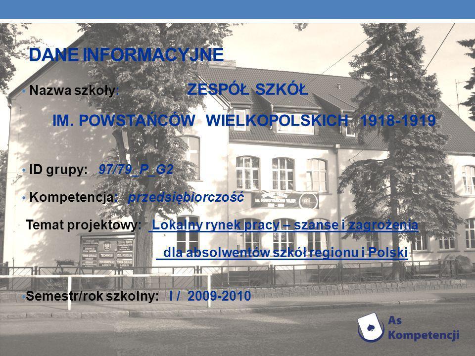 DANE INFORMACYJNE Nazwa szkoły: ZESPÓŁ SZKÓŁ IM.