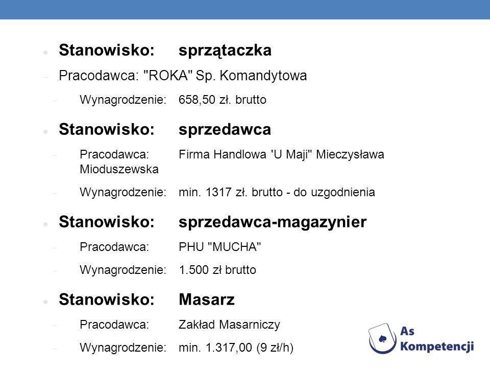 Stanowisko: sprzątaczka Pracodawca: ROKA Sp.Komandytowa Wynagrodzenie: 658,50 zł.