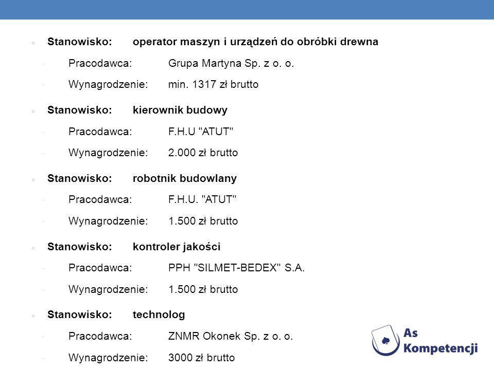 Stanowisko: operator maszyn i urządzeń do obróbki drewna Pracodawca: Grupa Martyna Sp.