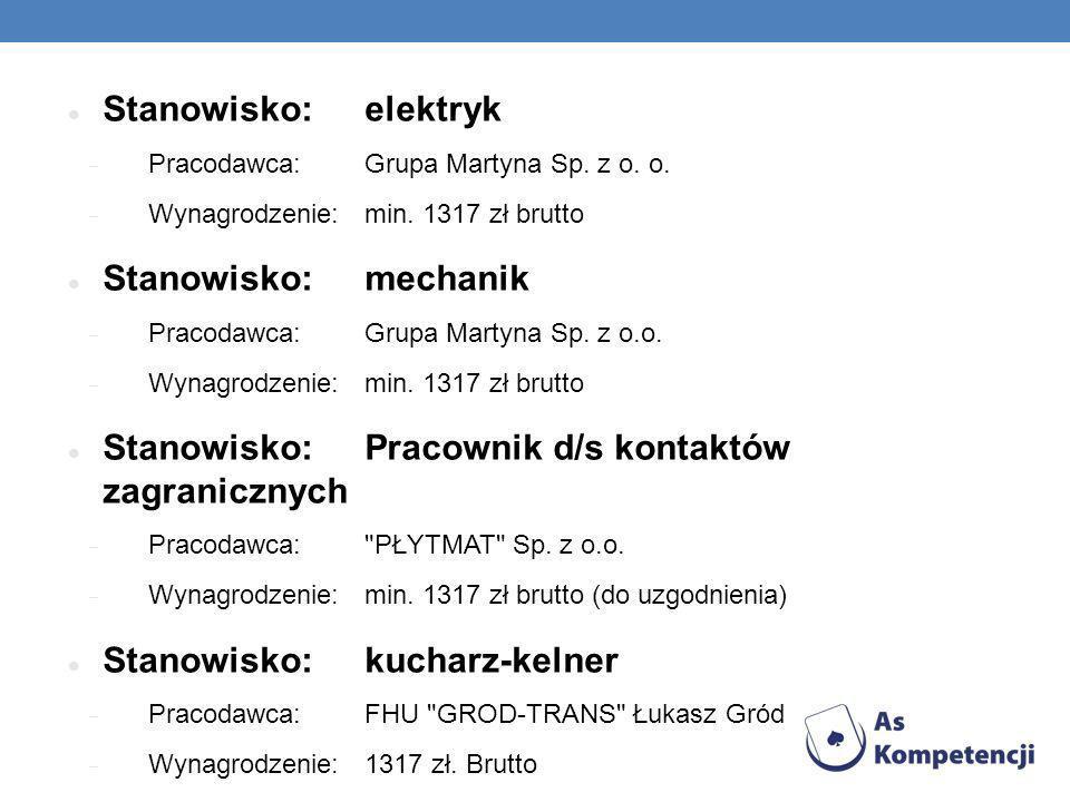 Stanowisko: elektryk Pracodawca: Grupa Martyna Sp.
