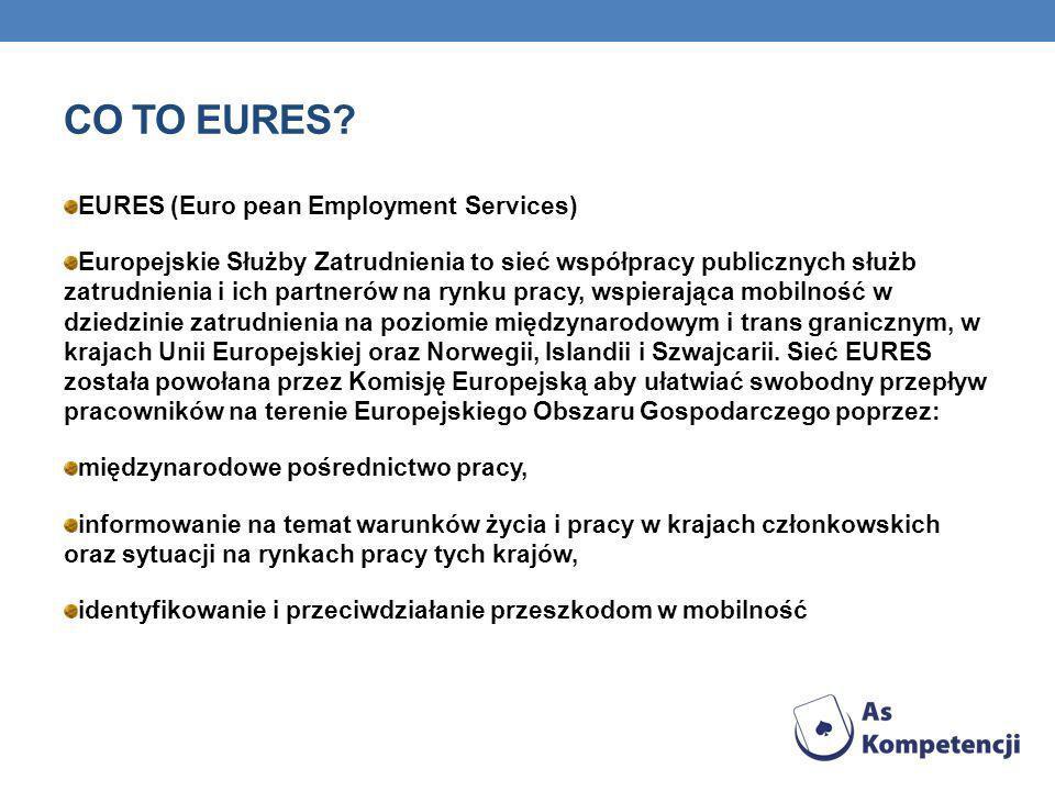 CO TO EURES? EURES (Euro pean Employment Services) Europejskie Służby Zatrudnienia to sieć współpracy publicznych służb zatrudnienia i ich partnerów n