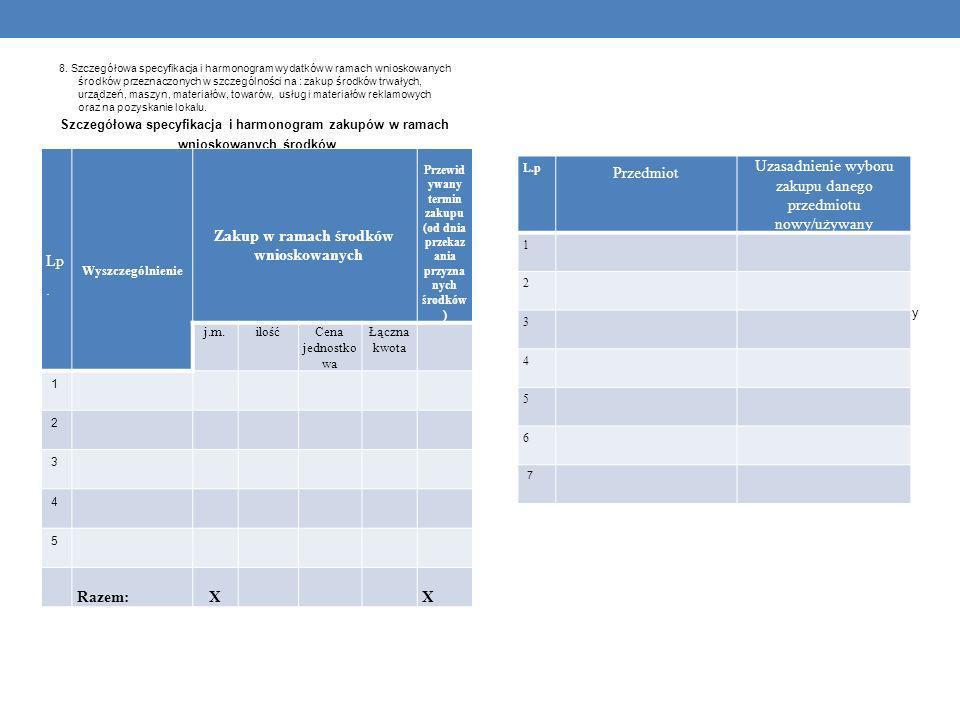 8. Szczegółowa specyfikacja i harmonogram wydatków w ramach wnioskowanych środków przeznaczonych w szczególności na : zakup środków trwałych, urządzeń