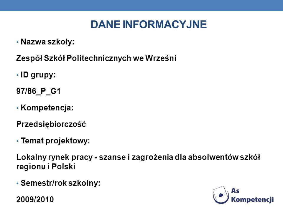 PLAN PREZENTACJI 1.Granice lokalnego rynku 2.