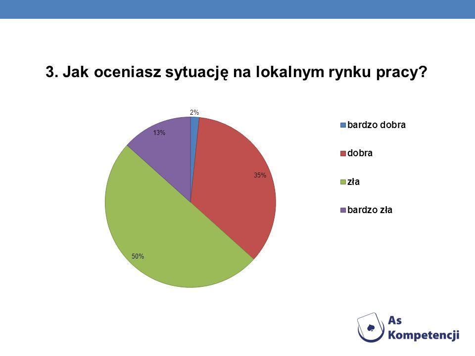 3. Jak oceniasz sytuację na lokalnym rynku pracy?