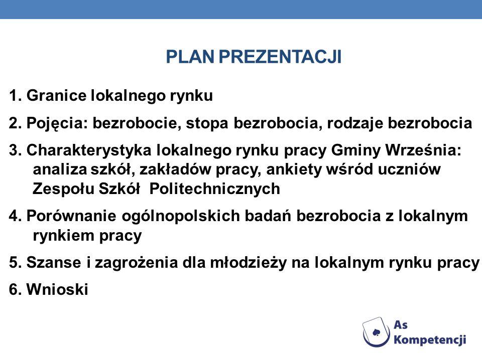 SZKOLNICTWO W powiecie wrzesińskim istnieją cztery szkoły ponadgimnazjalne.
