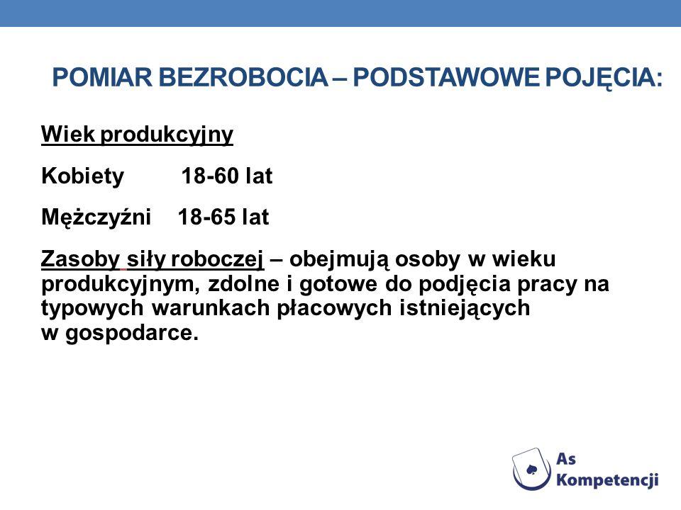 TECHPAK Sp.z o. o. Przyborki, ul.