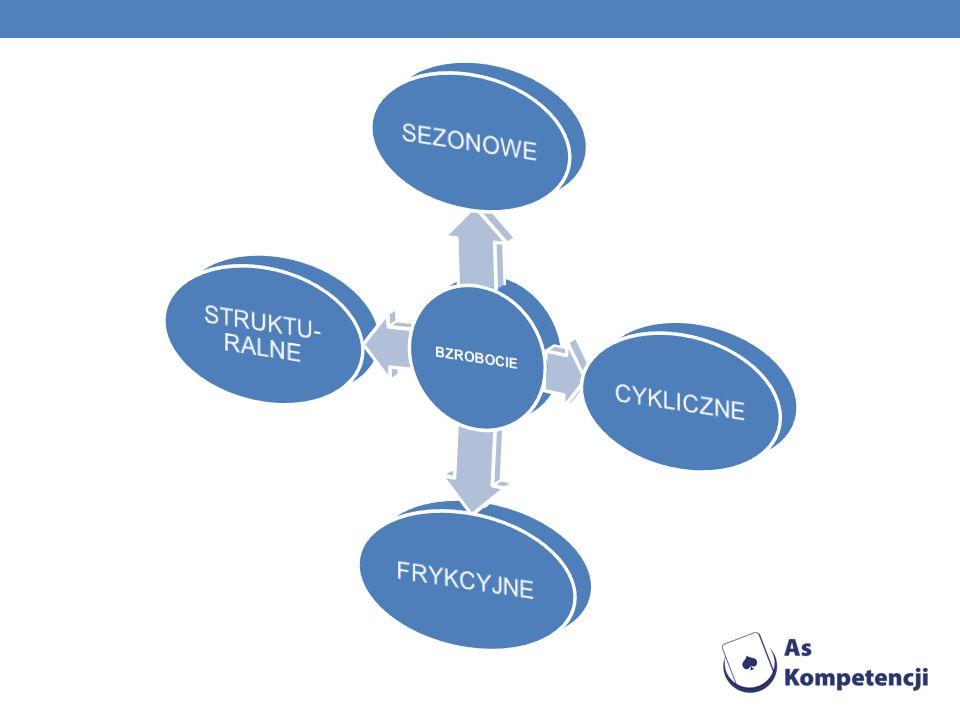 AKTUALNE OFERTY PRACY W TECHPAKU: Firma Techpak Sp.
