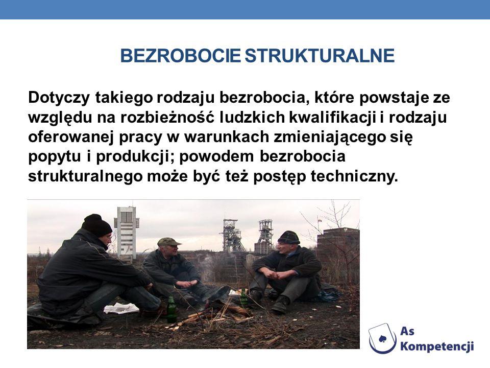 BEZROBOCIE STRUKTURALNE Dotyczy takiego rodzaju bezrobocia, które powstaje ze względu na rozbieżność ludzkich kwalifikacji i rodzaju oferowanej pracy