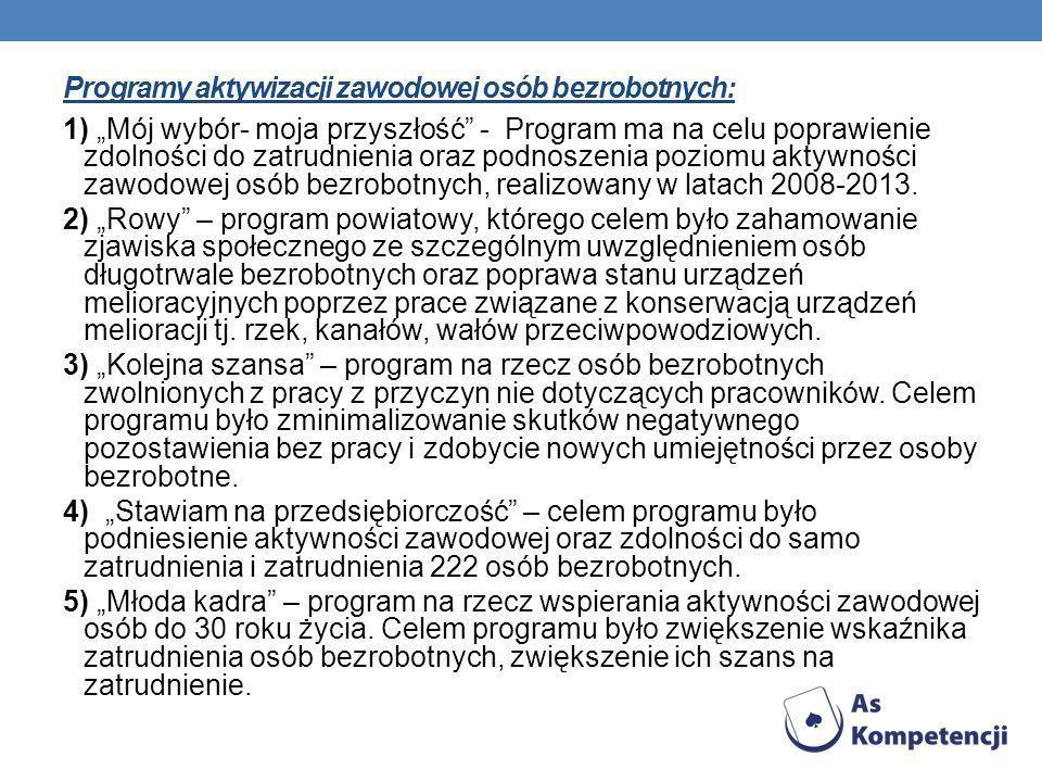 Programy aktywizacji zawodowej osób bezrobotnych: 1) Mój wybór- moja przyszłość - Program ma na celu poprawienie zdolności do zatrudnienia oraz podnos