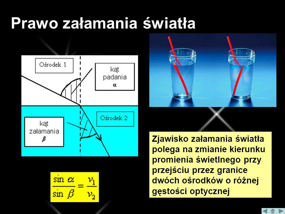 Prawo załamania światła Zjawisko załamania światła polega na zmianie kierunku promienia świetlnego przy przejściu przez granice dwóch ośrodków o różnej gęstości optycznej.