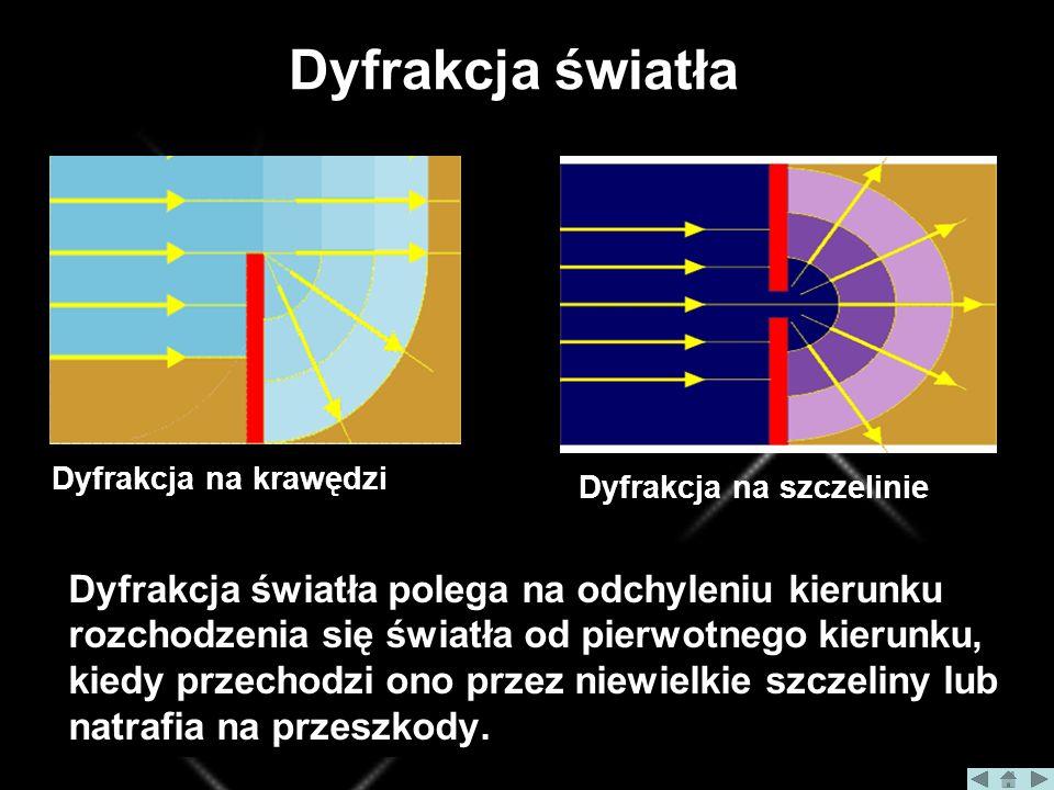 Dyfrakcja światła Dyfrakcja światła polega na odchyleniu kierunku rozchodzenia się światła od pierwotnego kierunku, kiedy przechodzi ono przez niewielkie szczeliny lub natrafia na przeszkody.