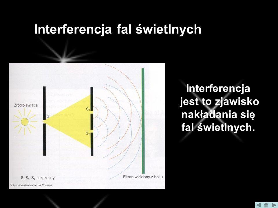 Interferencja fal świetlnych Interferencja jest to zjawisko nakładania się fal świetlnych.