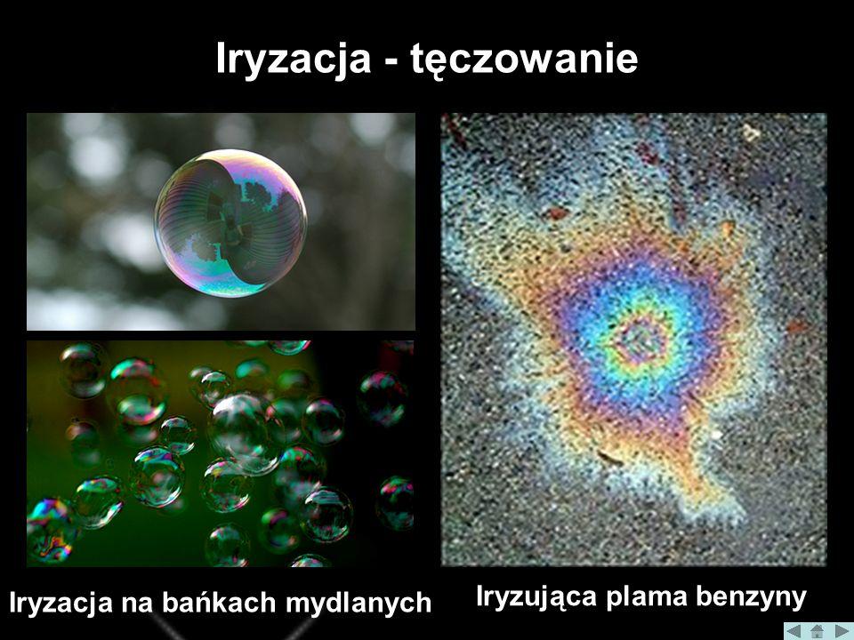 Iryzacja - tęczowanie Iryzująca plama benzyny Iryzacja na bańkach mydlanych