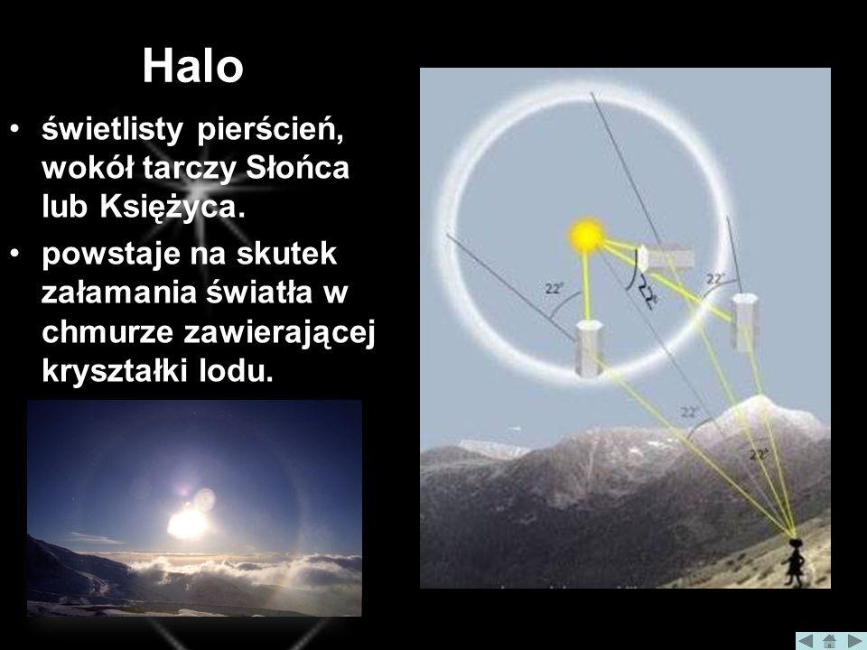 Halo To świetlisty pierścień, wokół tarczy Słońca lub Księżyca.