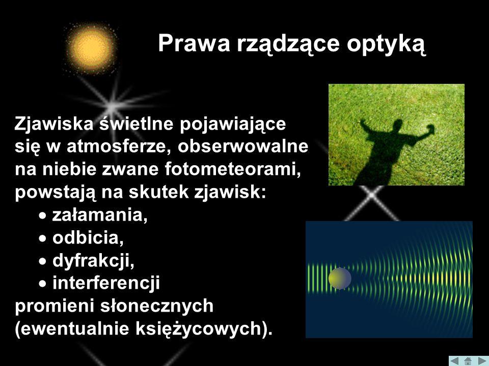 Prawa rządzące optyką Zjawiska świetlne pojawiające się w atmosferze, obserwowalne na niebie zwane fotometeorami, powstają na skutek zjawisk: załamania, odbicia, dyfrakcji, interferencji promieni słonecznych (ewentualnie księżycowych).