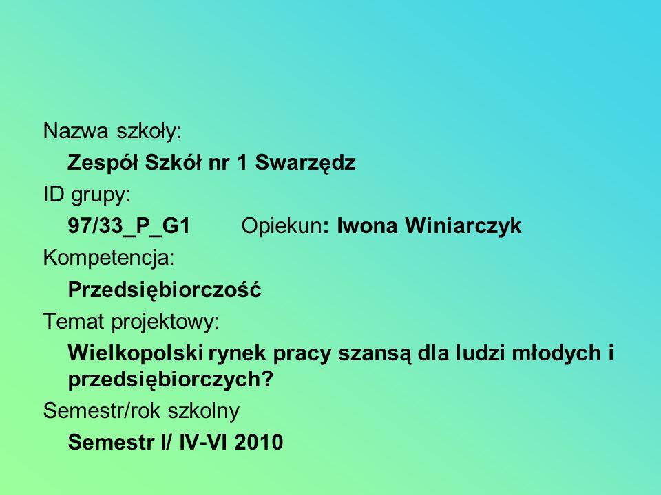 Nazwa szkoły: Zespół Szkół nr 1 Swarzędz ID grupy: 97/33_P_G1Opiekun: Iwona Winiarczyk Kompetencja: Przedsiębiorczość Temat projektowy: Wielkopolski r