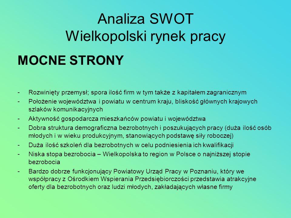 Analiza SWOT Wielkopolski rynek pracy MOCNE STRONY -Rozwinięty przemysł; spora ilość firm w tym także z kapitałem zagranicznym -Położenie województwa