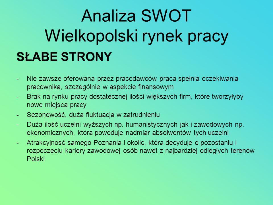 Analiza SWOT Wielkopolski rynek pracy SŁABE STRONY -Nie zawsze oferowana przez pracodawców praca spełnia oczekiwania pracownika, szczególnie w aspekci