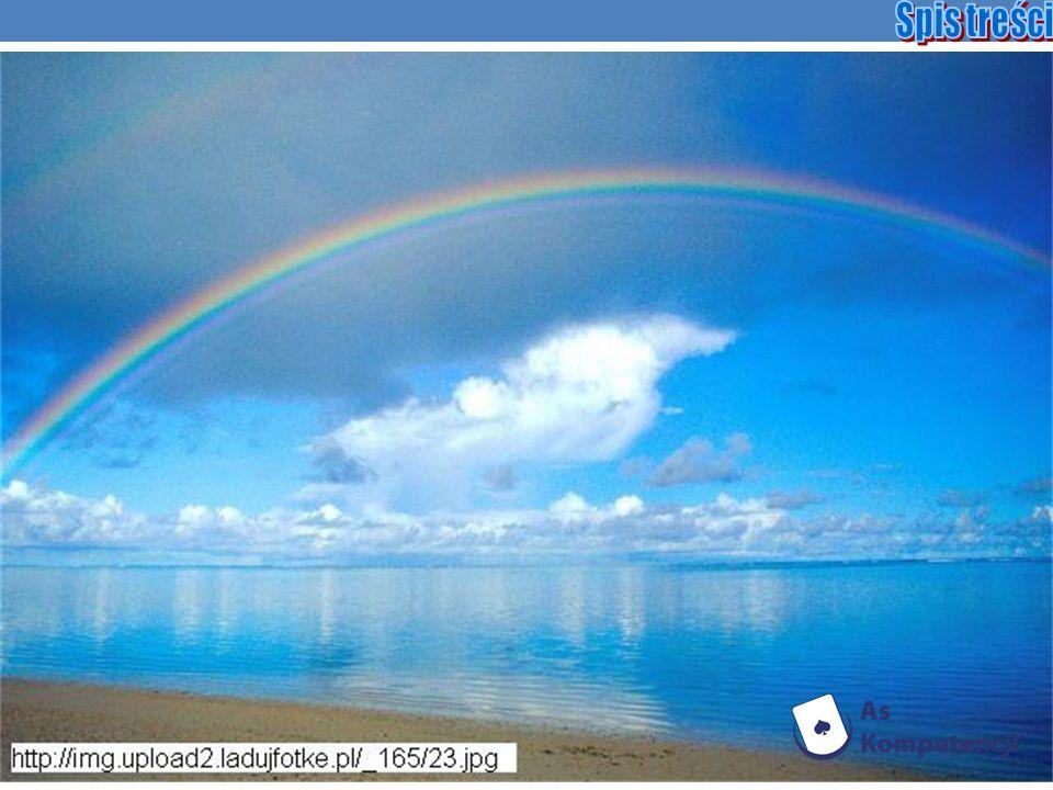 Poszczególne kolory widma posiadają różne długości fal, częstotliwości i różnią się energią.