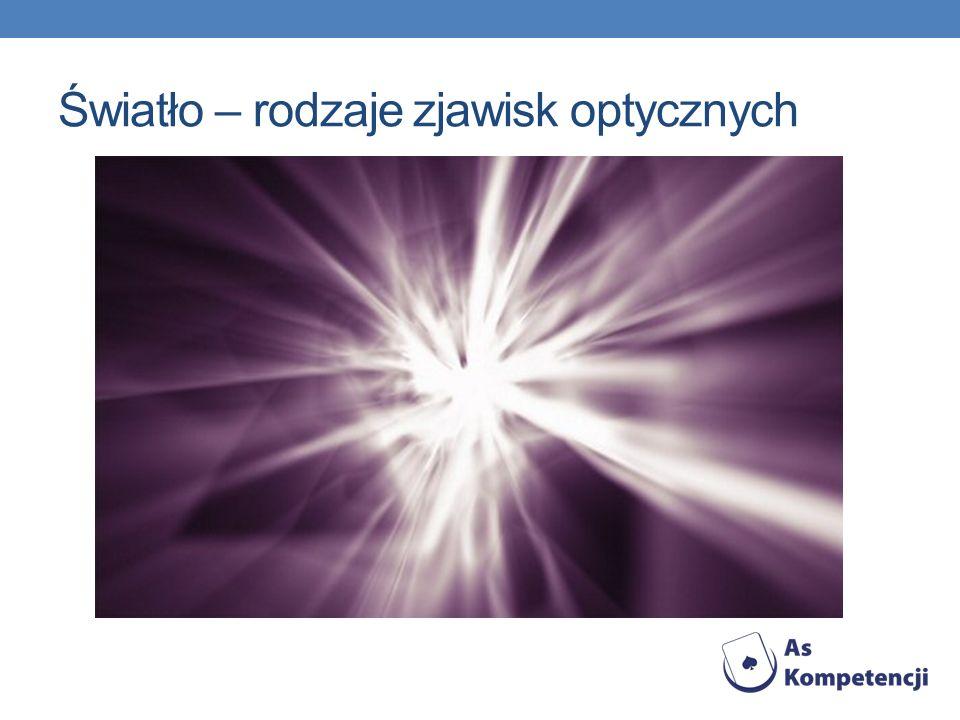 Światło – rodzaje zjawisk optycznych