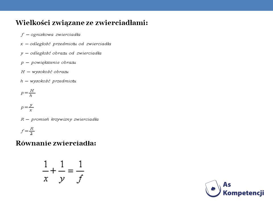 Wielkości związane ze zwierciadłami: Równanie zwierciadła: