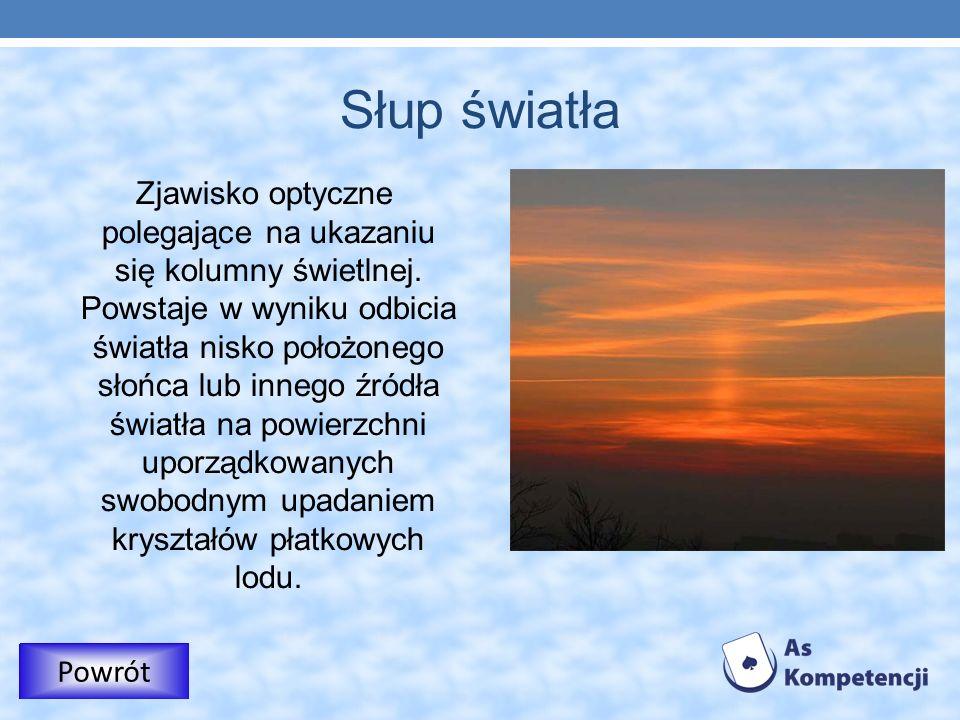 Słup światła Zjawisko optyczne polegające na ukazaniu się kolumny świetlnej. Powstaje w wyniku odbicia światła nisko położonego słońca lub innego źród
