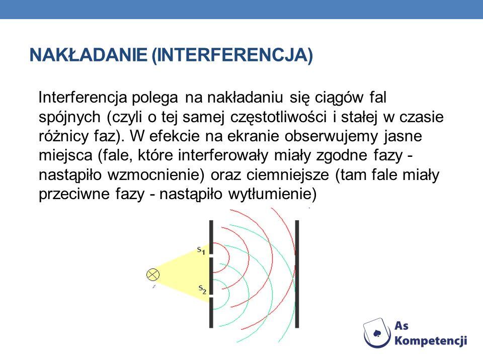 Interferencja polega na nakładaniu się ciągów fal spójnych (czyli o tej samej częstotliwości i stałej w czasie różnicy faz). W efekcie na ekranie obse