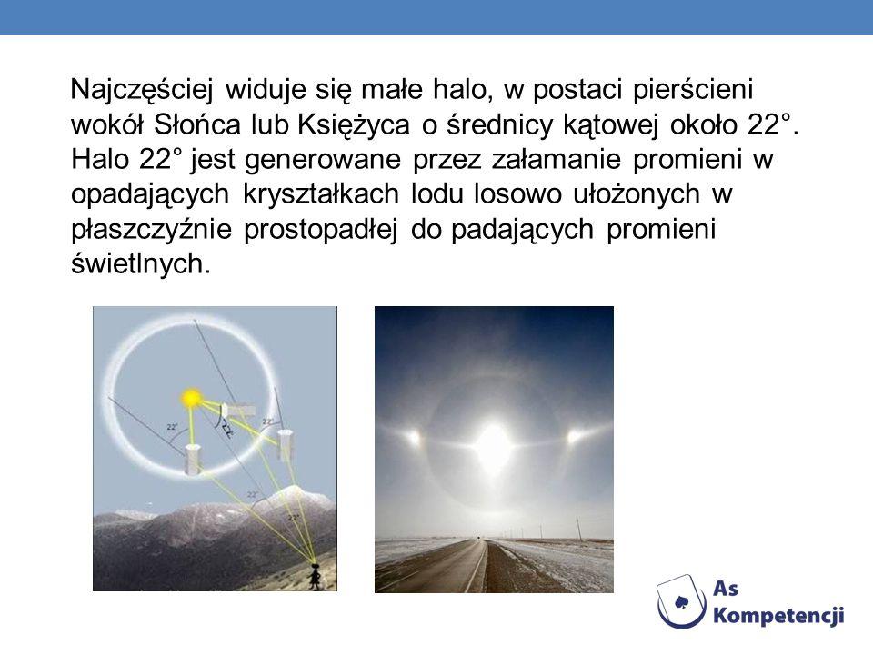 Najczęściej widuje się małe halo, w postaci pierścieni wokół Słońca lub Księżyca o średnicy kątowej około 22°. Halo 22° jest generowane przez załamani