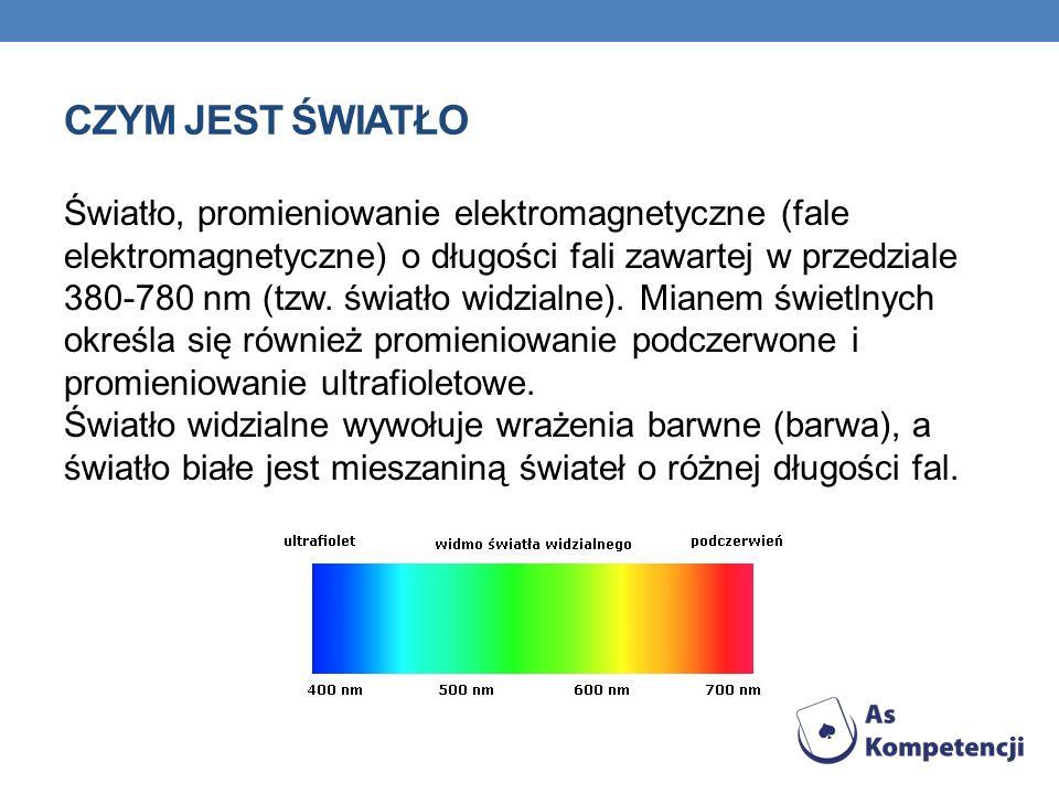 CZYM JEST ŚWIATŁO Światło, promieniowanie elektromagnetyczne (fale elektromagnetyczne) o długości fali zawartej w przedziale 380-780 nm (tzw. światło
