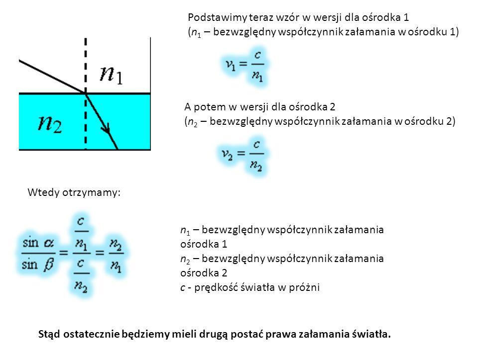 Podstawimy teraz wzór w wersji dla ośrodka 1 (n 1 – bezwzględny współczynnik załamania w ośrodku 1) A potem w wersji dla ośrodka 2 (n 2 – bezwzględny