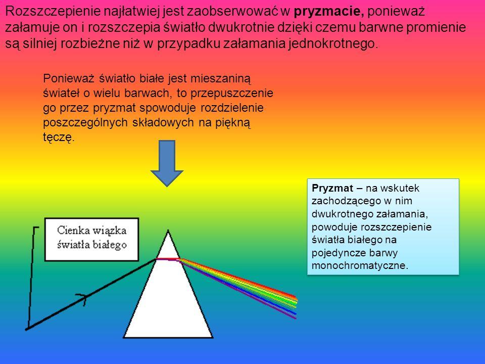 Rozszczepienie najłatwiej jest zaobserwować w pryzmacie, ponieważ załamuje on i rozszczepia światło dwukrotnie dzięki czemu barwne promienie są silnie