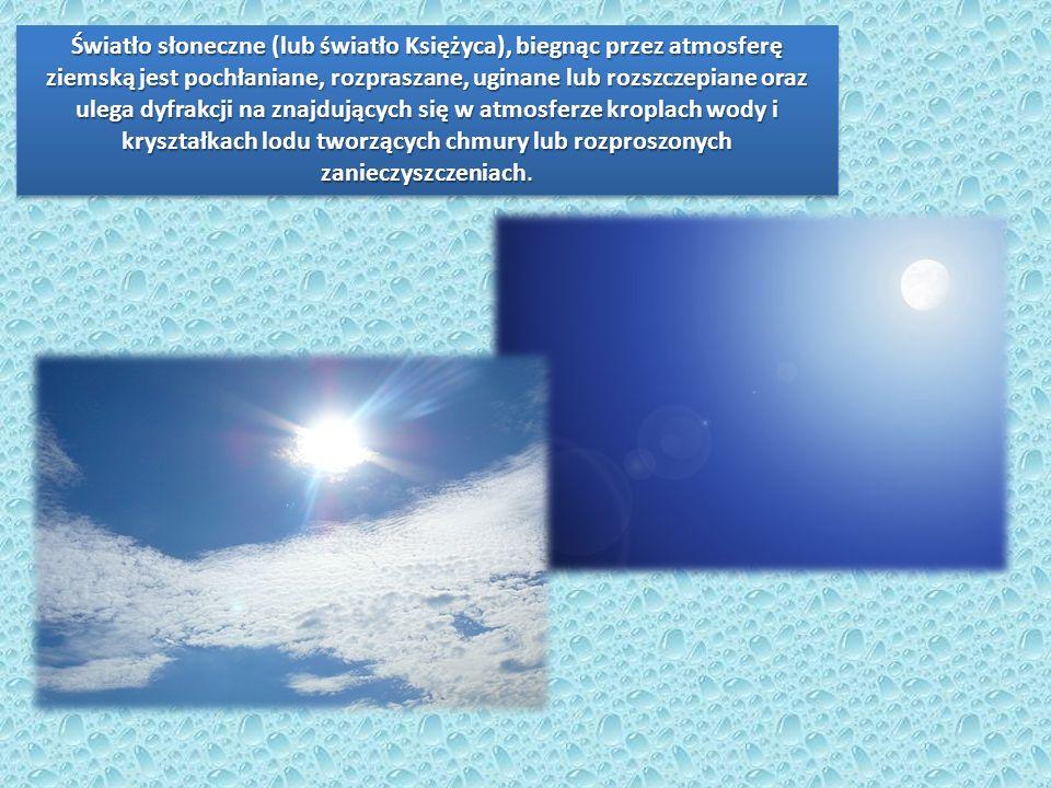 Światło słoneczne (lub światło Księżyca), biegnąc przez atmosferę ziemską jest pochłaniane, rozpraszane, uginane lub rozszczepiane oraz ulega dyfrakcj