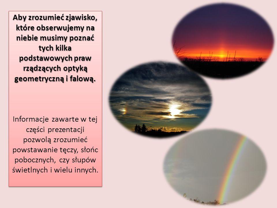 Aby zrozumieć zjawisko, które obserwujemy na niebie musimy poznać tych kilka podstawowych praw rządzących optyką geometryczną i falową. Informacje zaw