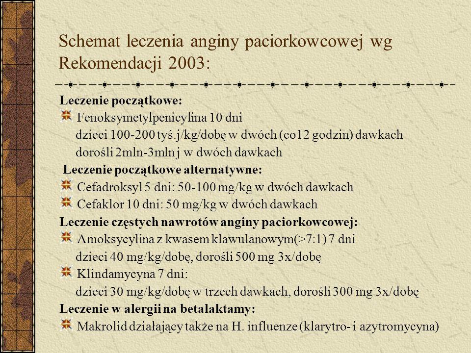 Schemat leczenia anginy paciorkowcowej wg Rekomendacji 2003: Leczenie początkowe: Fenoksymetylpenicylina 10 dni dzieci 100-200 tyś.j/kg/dobę w dwóch (co12 godzin) dawkach dorośli 2mln-3mln j w dwóch dawkach Leczenie początkowe alternatywne: Cefadroksyl 5 dni: 50-100 mg/kg w dwóch dawkach Cefaklor 10 dni: 50 mg/kg w dwóch dawkach Leczenie częstych nawrotów anginy paciorkowcowej: Amoksycylina z kwasem klawulanowym(>7:1) 7 dni dzieci 40 mg/kg/dobę, dorośli 500 mg 3x/dobę Klindamycyna 7 dni: dzieci 30 mg/kg/dobę w trzech dawkach, dorośli 300 mg 3x/dobę Leczenie w alergii na betalaktamy: Makrolid działający także na H.