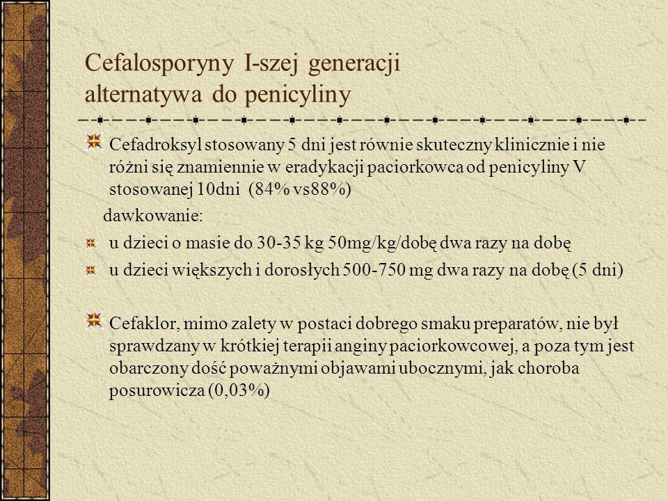 Cefalosporyny I-szej generacji alternatywa do penicyliny Cefadroksyl stosowany 5 dni jest równie skuteczny klinicznie i nie różni się znamiennie w eradykacji paciorkowca od penicyliny V stosowanej 10dni (84% vs88%) dawkowanie: u dzieci o masie do 30-35 kg 50mg/kg/dobę dwa razy na dobę u dzieci większych i dorosłych 500-750 mg dwa razy na dobę (5 dni) Cefaklor, mimo zalety w postaci dobrego smaku preparatów, nie był sprawdzany w krótkiej terapii anginy paciorkowcowej, a poza tym jest obarczony dość poważnymi objawami ubocznymi, jak choroba posurowicza (0,03%)