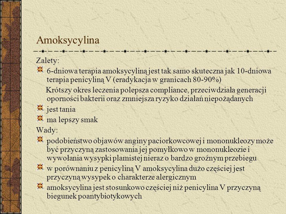 Amoksycylina Zalety: 6-dniowa terapia amoksycyliną jest tak samo skuteczna jak 10-dniowa terapia penicyliną V (eradykacja w granicach 80-90%) Krótszy okres leczenia polepsza compliance, przeciwdziała generacji oporności bakterii oraz zmniejsza ryzyko działań niepożądanych jest tania ma lepszy smak Wady: podobieństwo objawów anginy paciorkowcowej i mononukleozy może być przyczyną zastosowania jej pomyłkowo w mononukleozie i wywołania wysypki plamistej nieraz o bardzo groźnym przebiegu w porównaniu z penicyliną V amoksycylina dużo częściej jest przyczyną wysypek o charakterze alergicznym amoksycylina jest stosunkowo częściej niż penicylina V przyczyną biegunek poantybiotykowych