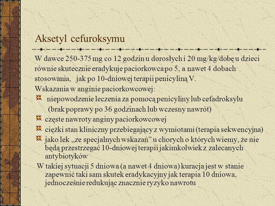 Aksetyl cefuroksymu W dawce 250-375 mg co 12 godzin u dorosłych i 20 mg/kg/dobę u dzieci równie skutecznie eradykuje paciorkowca po 5, a nawet 4 dobach stosowania, jak po 10-dniowej terapii penicyliną V.