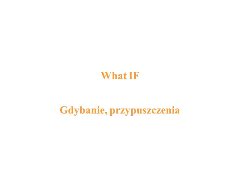 What IF Gdybanie, przypuszczenia