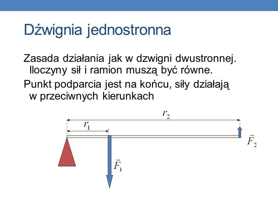 Dźwignia jednostronna Zasada działania jak w dzwigni dwustronnej. Iloczyny sił i ramion muszą być równe. Punkt podparcia jest na końcu, siły działają