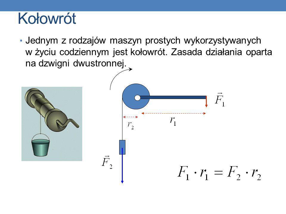 Kołowrót Jednym z rodzajów maszyn prostych wykorzystywanych w życiu codziennym jest kołowrót. Zasada działania oparta na dzwigni dwustronnej.