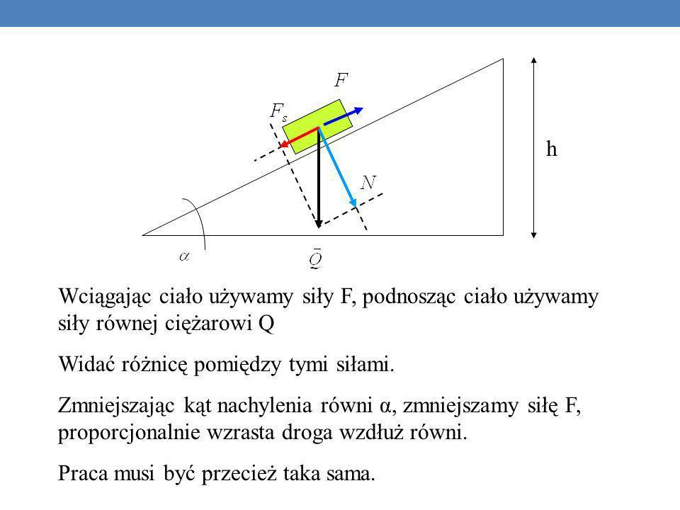 h Wciągając ciało używamy siły F, podnosząc ciało używamy siły równej ciężarowi Q Widać różnicę pomiędzy tymi siłami. Zmniejszając kąt nachylenia równ