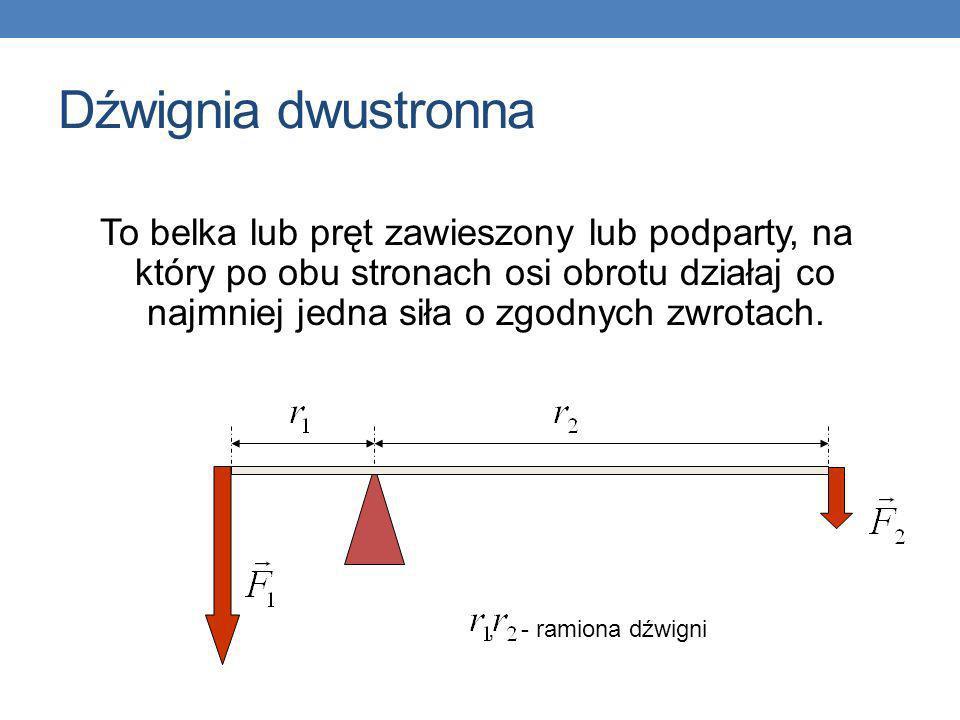 Dźwignia dwustronna To belka lub pręt zawieszony lub podparty, na który po obu stronach osi obrotu działaj co najmniej jedna siła o zgodnych zwrotach.